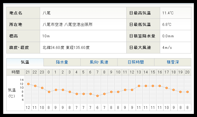 20130203-1.png