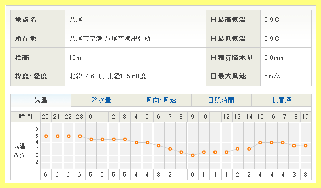 20130219-1.png