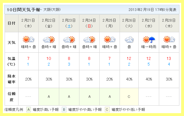 20130219-2.png
