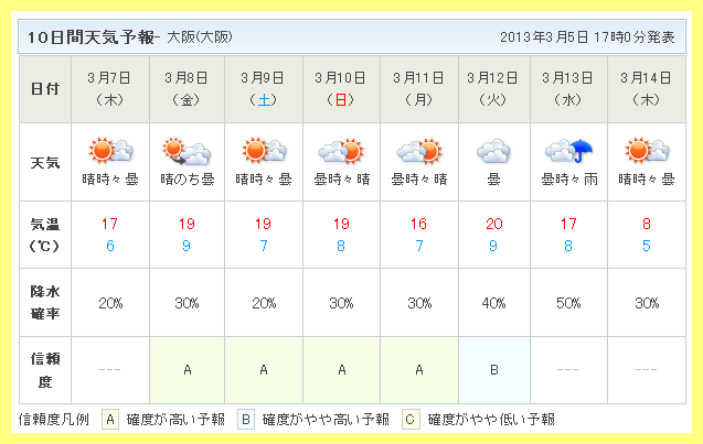 20130305-1.png