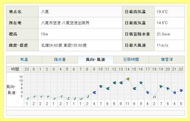20130406-1.png