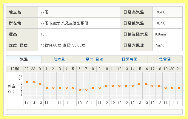 20130410-1.png