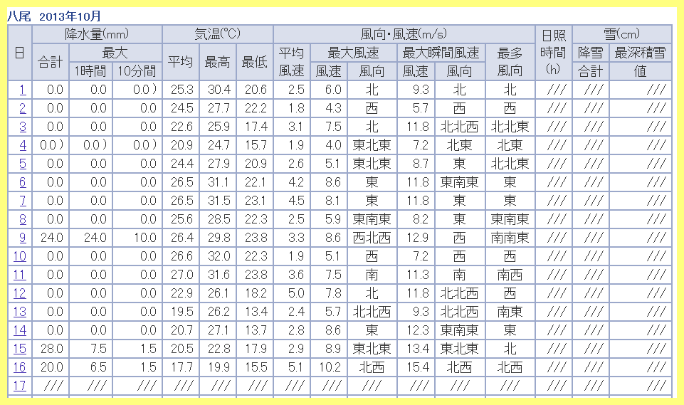 20131016-2.png