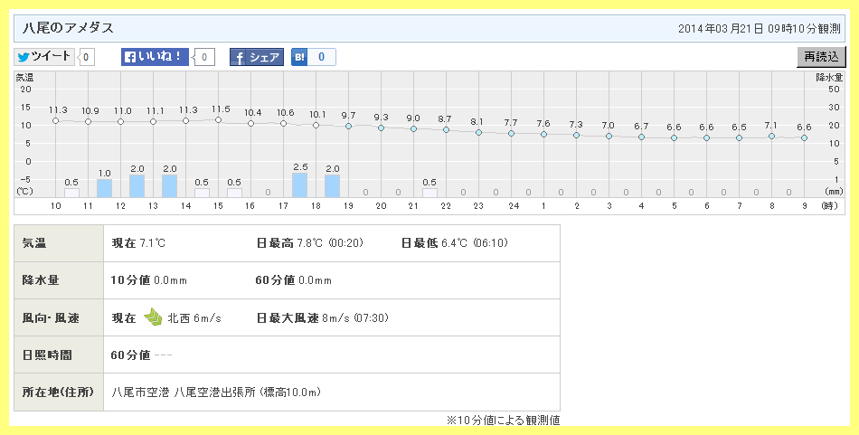 20140321-1.png