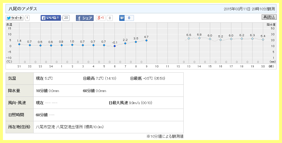 20150311-3.png